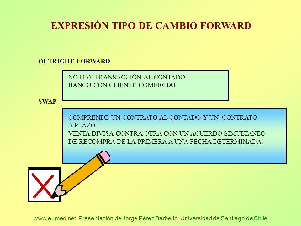 www.eumed.net Presentación de Jorge Pérez Barbeito. Universidad de Santiago de Chile EXPRESIÓN TIPO DE CAMBIO FORWARD OUTRIGHT FORWARD NO HAY TRANSACC