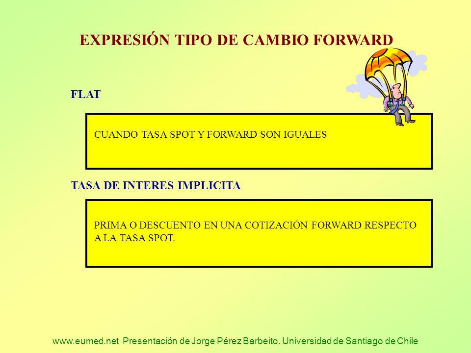 www.eumed.net Presentación de Jorge Pérez Barbeito. Universidad de Santiago de Chile EXPRESIÓN TIPO DE CAMBIO FORWARD FLAT CUANDO TASA SPOT Y FORWARD