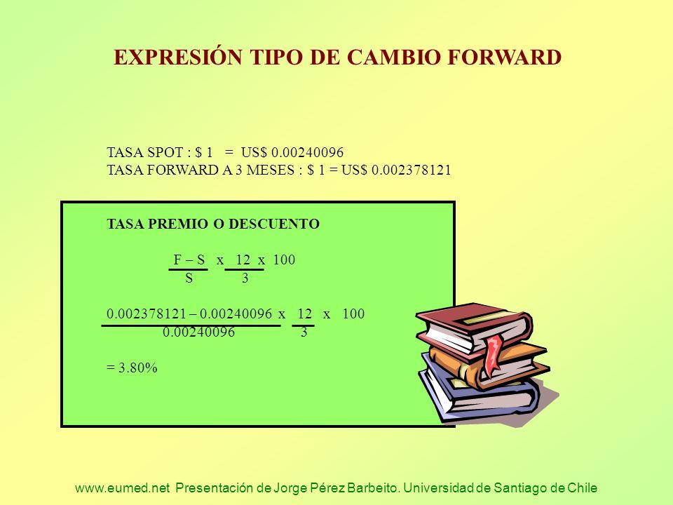 www.eumed.net Presentación de Jorge Pérez Barbeito. Universidad de Santiago de Chile EXPRESIÓN TIPO DE CAMBIO FORWARD TASA SPOT : $ 1 = US$ 0.00240096