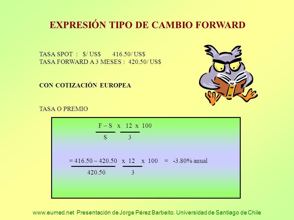 www.eumed.net Presentación de Jorge Pérez Barbeito. Universidad de Santiago de Chile EXPRESIÓN TIPO DE CAMBIO FORWARD TASA SPOT : $/ US$ 416.50/ US$ T