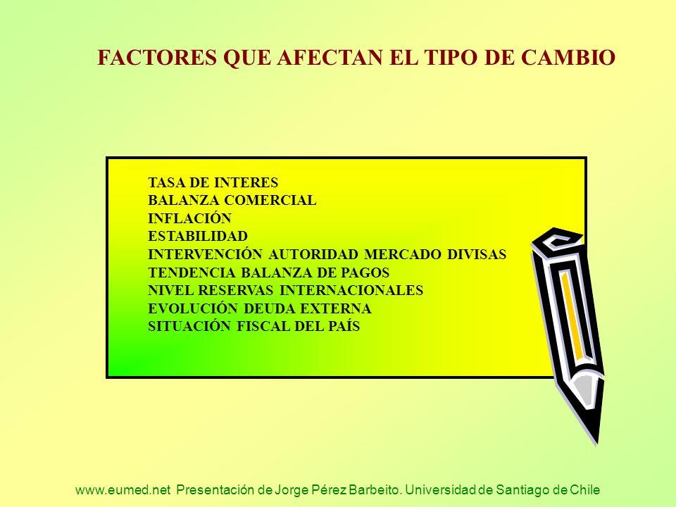 www.eumed.net Presentación de Jorge Pérez Barbeito. Universidad de Santiago de Chile FACTORES QUE AFECTAN EL TIPO DE CAMBIO TASA DE INTERES BALANZA CO