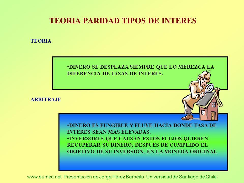 www.eumed.net Presentación de Jorge Pérez Barbeito. Universidad de Santiago de Chile TEORIA PARIDAD TIPOS DE INTERES TEORIA DINERO SE DESPLAZA SIEMPRE