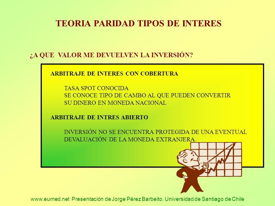www.eumed.net Presentación de Jorge Pérez Barbeito. Universidad de Santiago de Chile TEORIA PARIDAD TIPOS DE INTERES ¿A QUE VALOR ME DEVUELVEN LA INVE