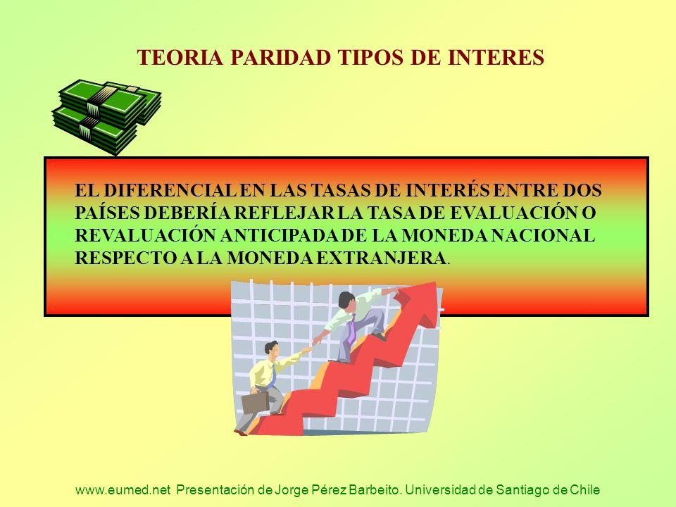 www.eumed.net Presentación de Jorge Pérez Barbeito. Universidad de Santiago de Chile TEORIA PARIDAD TIPOS DE INTERES EL DIFERENCIAL EN LAS TASAS DE IN