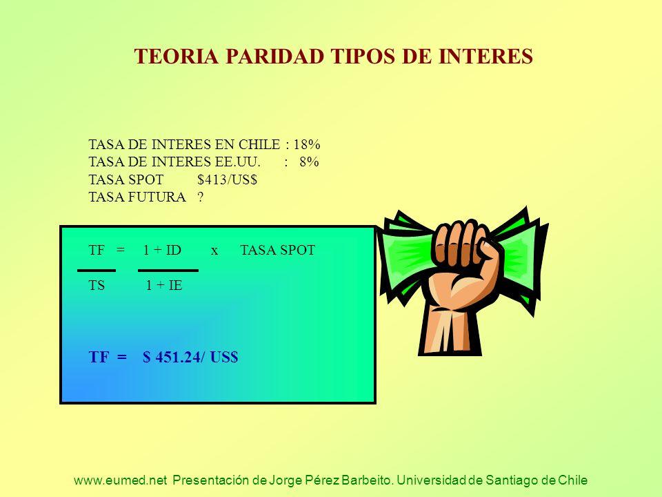 www.eumed.net Presentación de Jorge Pérez Barbeito. Universidad de Santiago de Chile TEORIA PARIDAD TIPOS DE INTERES TASA DE INTERES EN CHILE : 18% TA