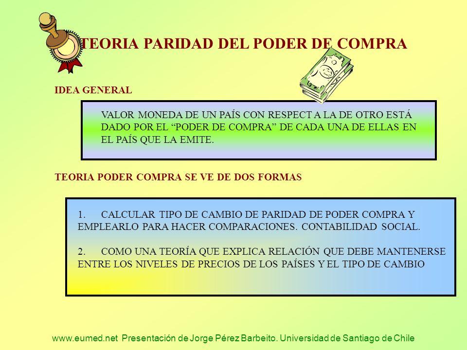 www.eumed.net Presentación de Jorge Pérez Barbeito. Universidad de Santiago de Chile TEORIA PARIDAD DEL PODER DE COMPRA IDEA GENERAL VALOR MONEDA DE U