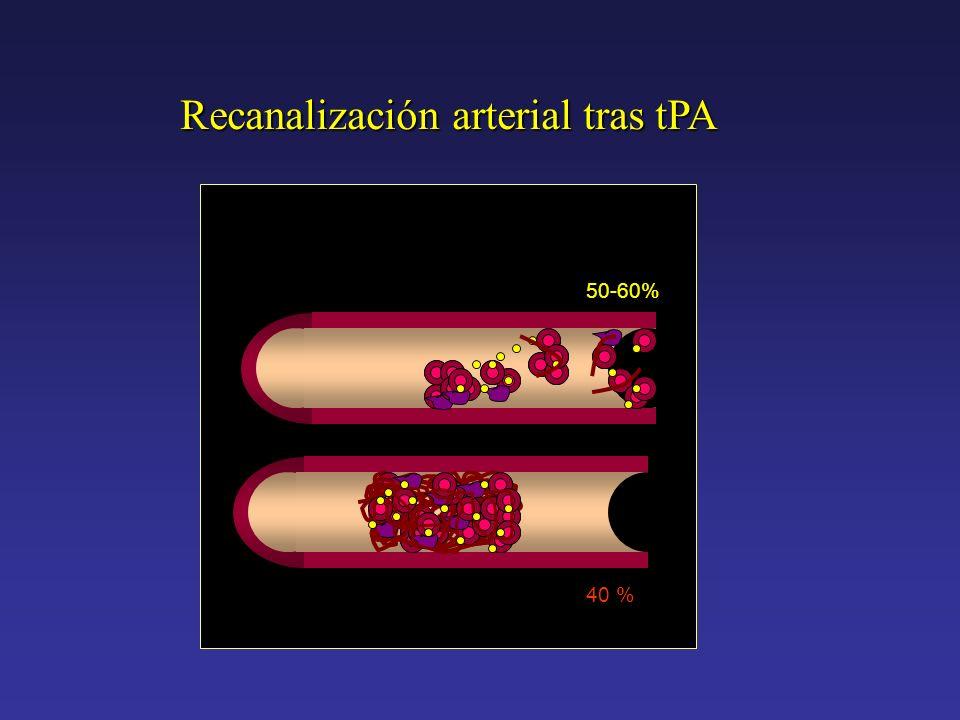 50-60% 40 % Recanalización arterial tras tPA