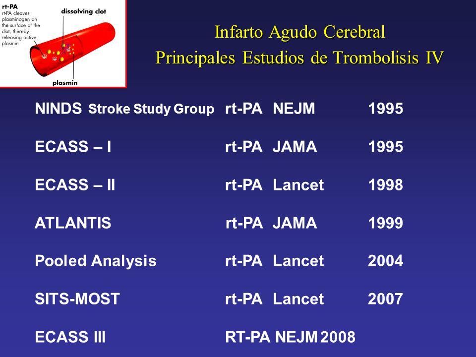Infarto Agudo Cerebral Principales Estudios de Trombolisis IV NINDS Stroke Study Group rt-PA NEJM1995 ECASS – Irt-PA JAMA1995 ECASS – IIrt-PA Lancet19