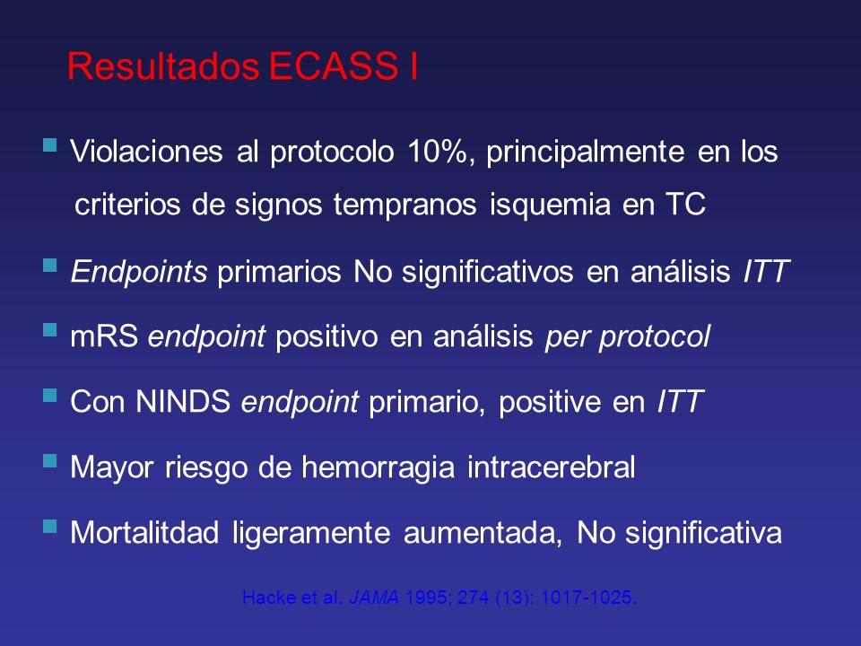 Violaciones al protocolo 10%, principalmente en los criterios de signos tempranos isquemia en TC Endpoints primarios No significativos en análisis ITT