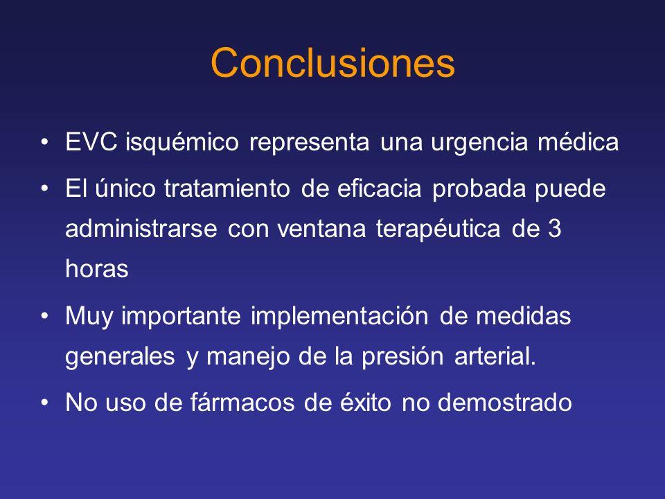 Conclusiones EVC isquémico representa una urgencia médica El único tratamiento de eficacia probada puede administrarse con ventana terapéutica de 3 ho