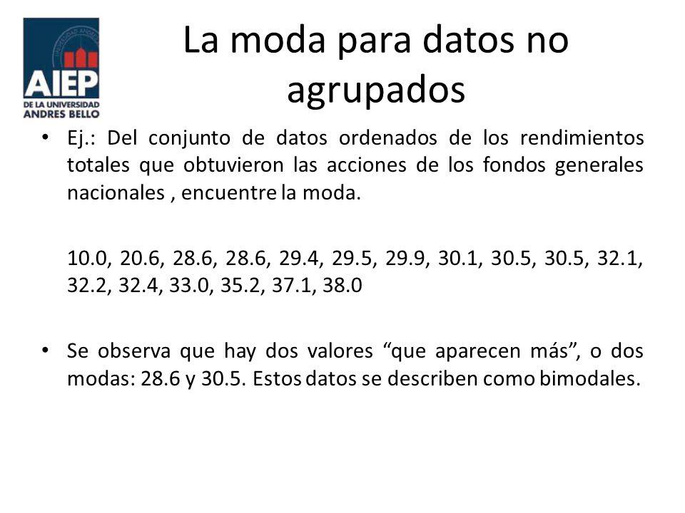 La moda para datos no agrupados Ej.: Del conjunto de datos ordenados de los rendimientos totales que obtuvieron las acciones de los fondos generales n