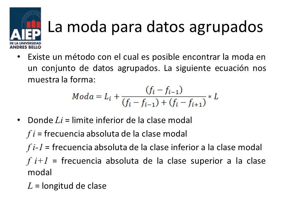 La moda para datos agrupados Existe un método con el cual es posible encontrar la moda en un conjunto de datos agrupados. La siguiente ecuación nos mu