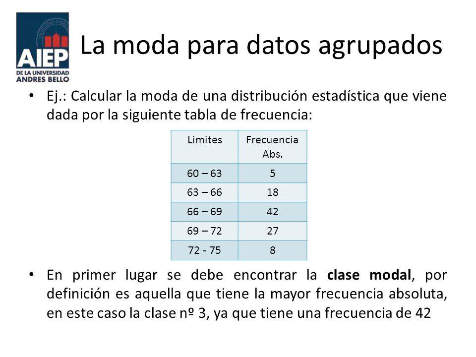 La moda para datos agrupados Ej.: Calcular la moda de una distribución estadística que viene dada por la siguiente tabla de frecuencia: En primer luga