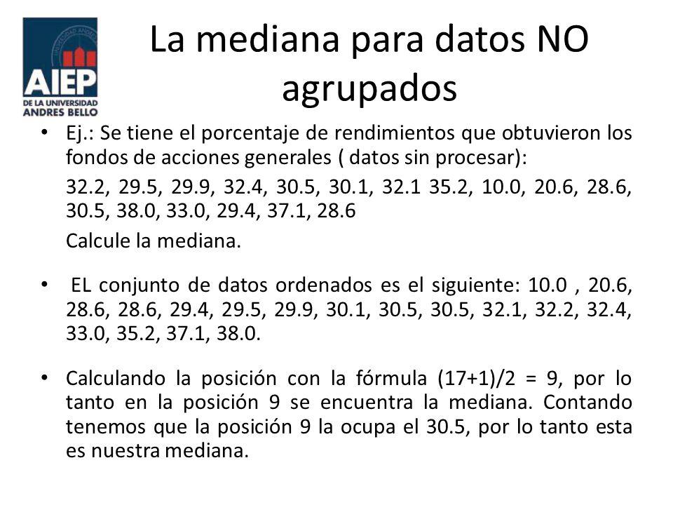 La mediana para datos NO agrupados Ej.: Se tiene el porcentaje de rendimientos que obtuvieron los fondos de acciones generales ( datos sin procesar):
