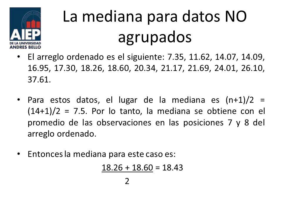 La mediana para datos NO agrupados El arreglo ordenado es el siguiente: 7.35, 11.62, 14.07, 14.09, 16.95, 17.30, 18.26, 18.60, 20.34, 21.17, 21.69, 24
