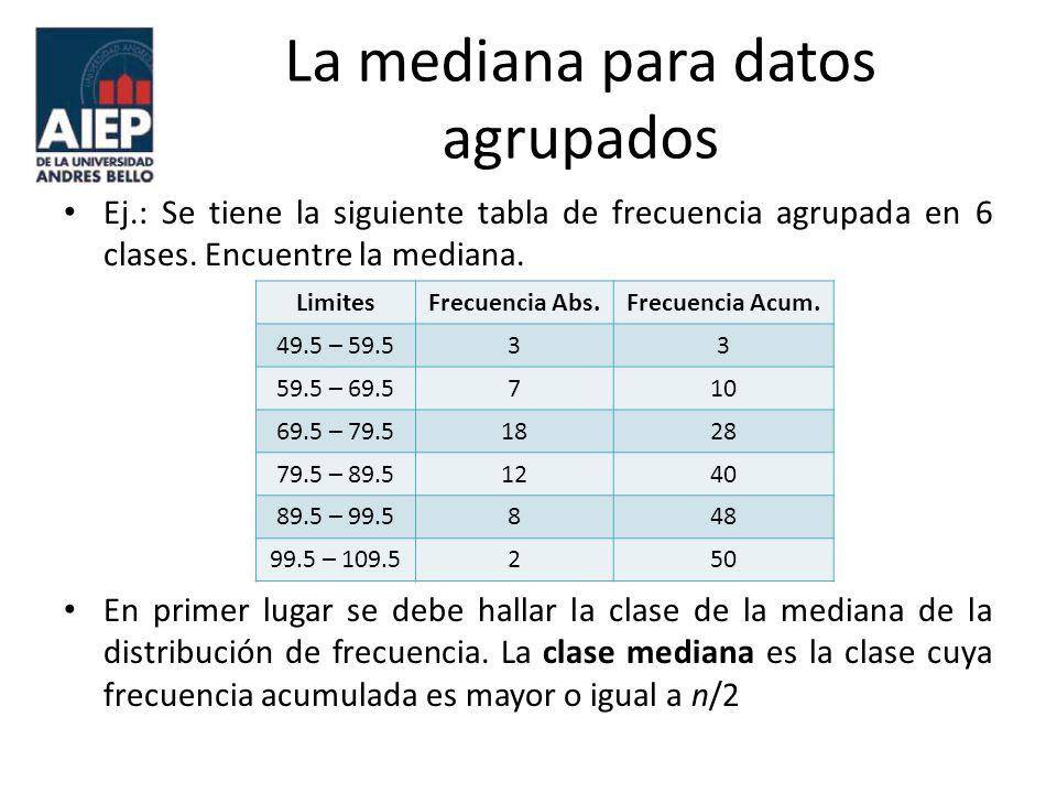 La mediana para datos agrupados Ej.: Se tiene la siguiente tabla de frecuencia agrupada en 6 clases. Encuentre la mediana. En primer lugar se debe hal
