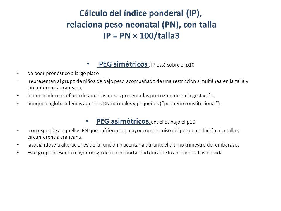 Cálculo del índice ponderal (IP), relaciona peso neonatal (PN), con talla IP = PN × 100/talla3 PEG simétricos : IP está sobre el p10 de peor pronóstic