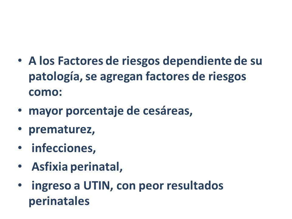 A los Factores de riesgos dependiente de su patología, se agregan factores de riesgos como: mayor porcentaje de cesáreas, prematurez, infecciones, Asf