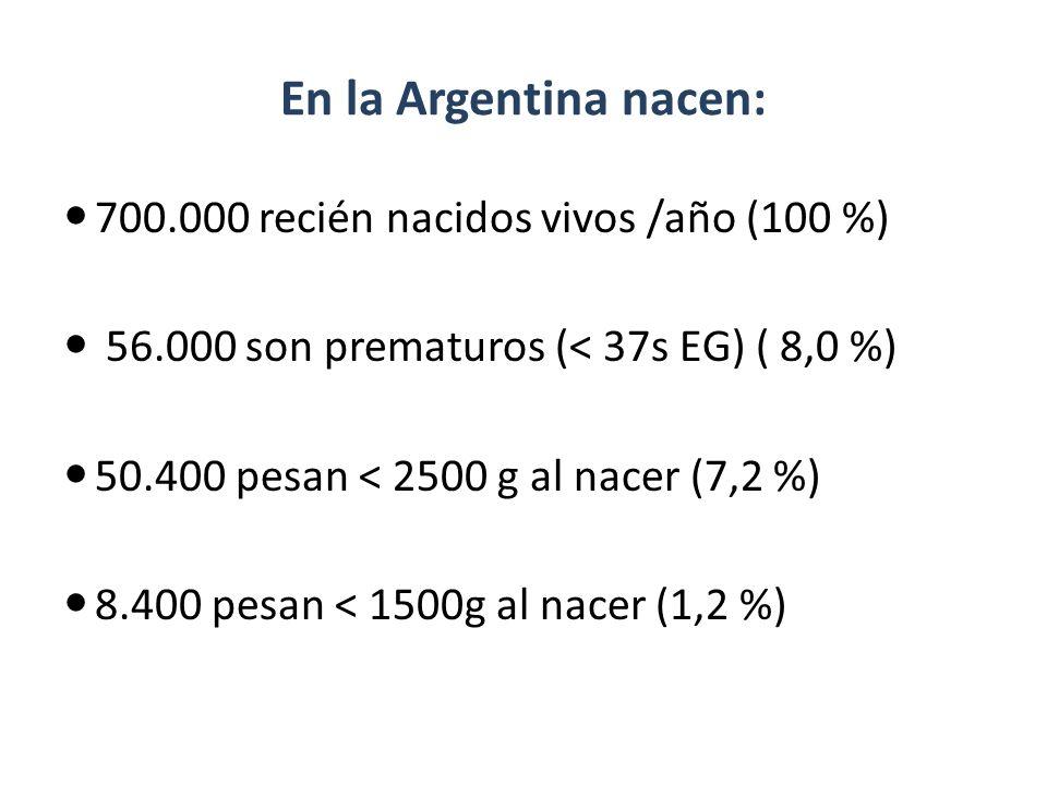 En la Argentina nacen: 700.000 recién nacidos vivos /año (100 %) 56.000 son prematuros (< 37s EG) ( 8,0 %) 50.400 pesan < 2500 g al nacer (7,2 %) 8.40