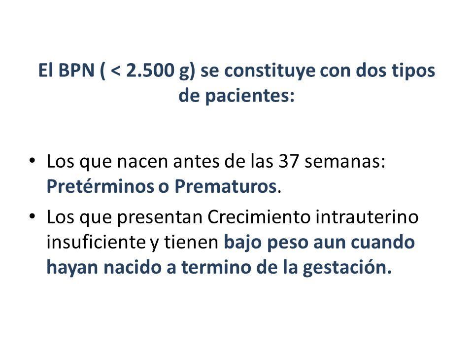 El BPN ( < 2.500 g) se constituye con dos tipos de pacientes: Los que nacen antes de las 37 semanas: Pretérminos o Prematuros. Los que presentan Creci
