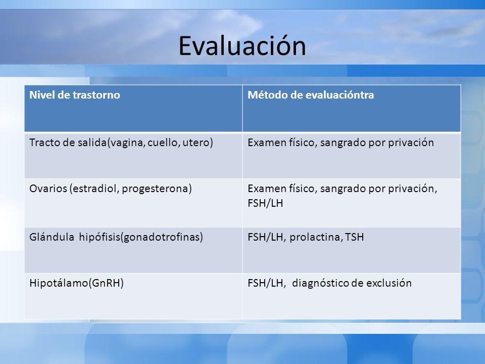 Evaluación Nivel de trastornoMétodo de evaluacióntra Tracto de salida(vagina, cuello, utero)Examen físico, sangrado por privación Ovarios (estradiol,