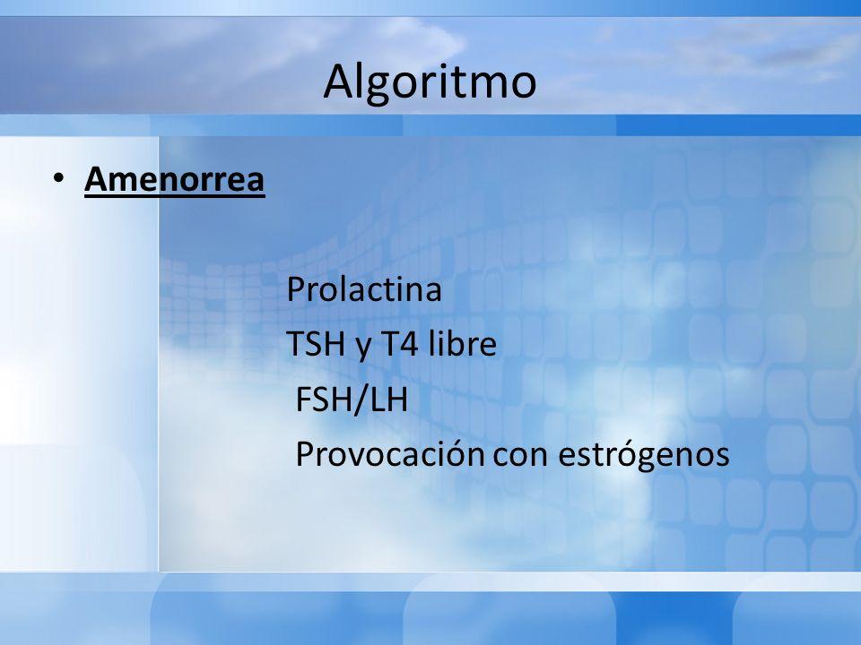 Algoritmo Amenorrea Prolactina TSH y T4 libre FSH/LH Provocación con estrógenos