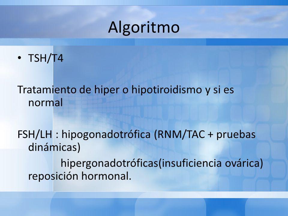 Algoritmo TSH/T4 Tratamiento de hiper o hipotiroidismo y si es normal FSH/LH : hipogonadotrófica (RNM/TAC + pruebas dinámicas) hipergonadotróficas(ins