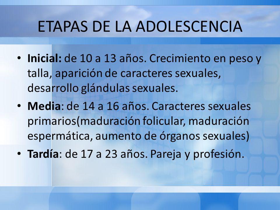 ETAPAS DE LA ADOLESCENCIA Inicial: de 10 a 13 años. Crecimiento en peso y talla, aparición de caracteres sexuales, desarrollo glándulas sexuales. Medi