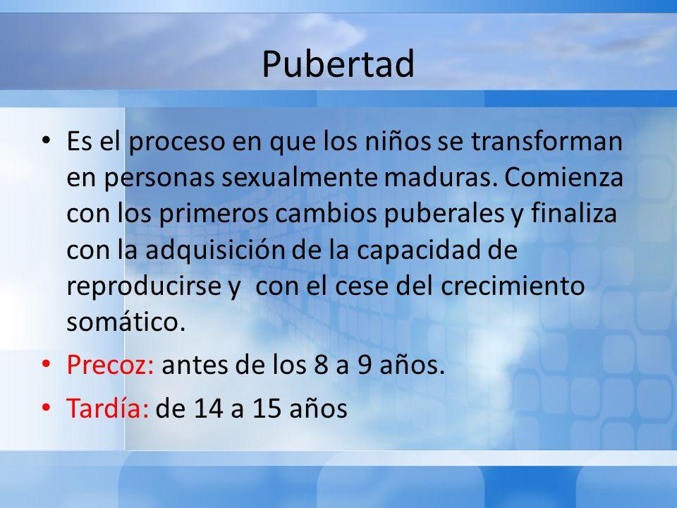 Pubertad Es el proceso en que los niños se transforman en personas sexualmente maduras. Comienza con los primeros cambios puberales y finaliza con la