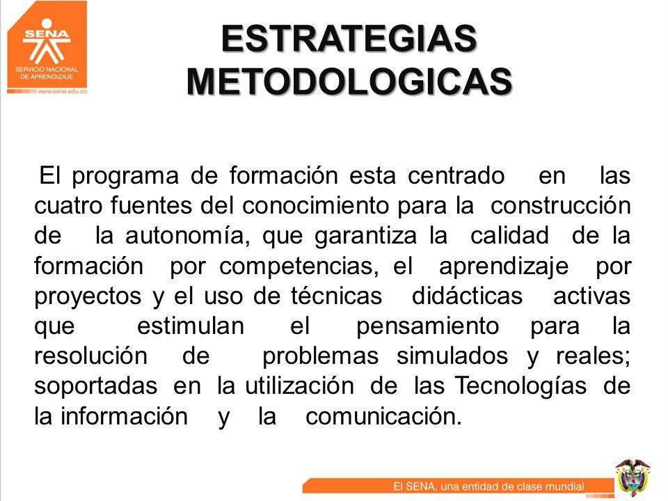 ESTRATEGIAS METODOLOGICAS El programa de formación esta centrado en las cuatro fuentes del conocimiento para la construcción de la autonomía, que gara