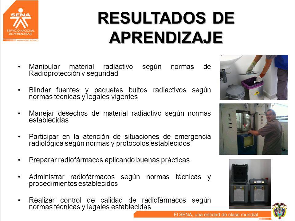RESULTADOS DE APRENDIZAJE Manipular material radiactivo según normas de Radioprotección y seguridad Blindar fuentes y paquetes bultos radiactivos segú