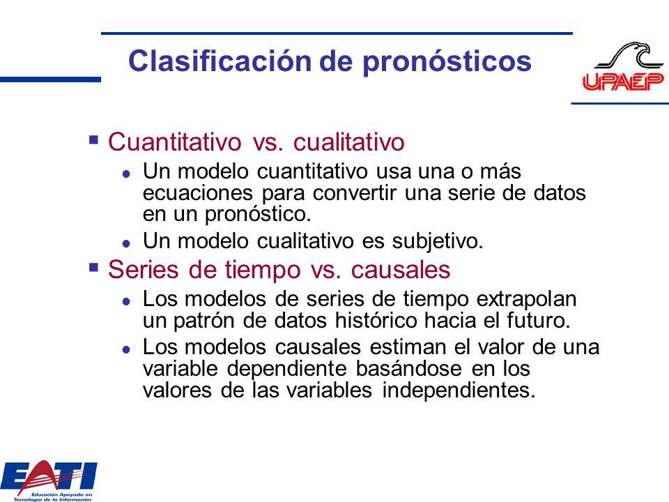 Clasificación de pronósticos Cuantitativo vs. cualitativo l Un modelo cuantitativo usa una o más ecuaciones para convertir una serie de datos en un pr