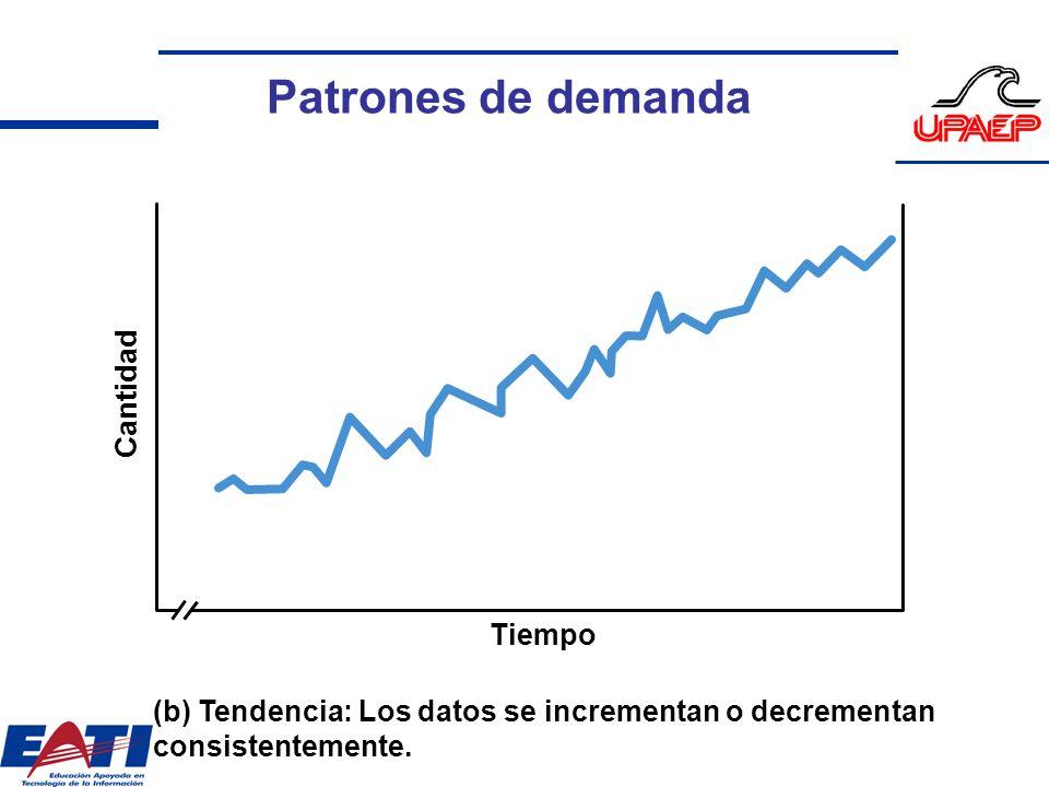 Cantidad Tiempo (b) Tendencia: Los datos se incrementan o decrementan consistentemente. Patrones de demanda