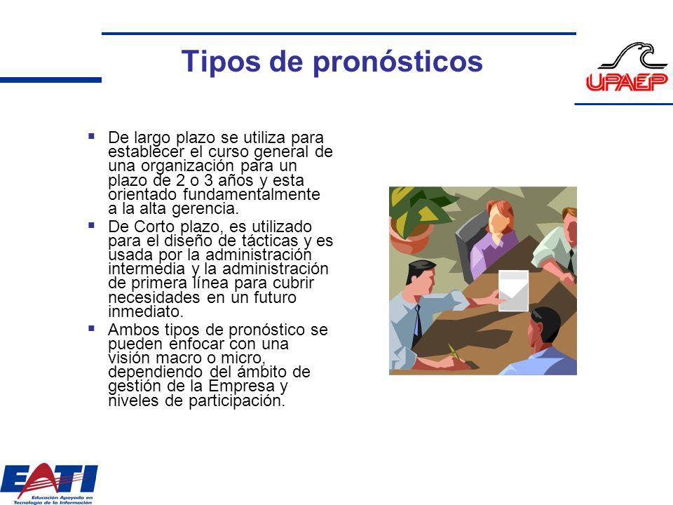 Tipos de pronósticos De largo plazo se utiliza para establecer el curso general de una organización para un plazo de 2 o 3 años y esta orientado funda