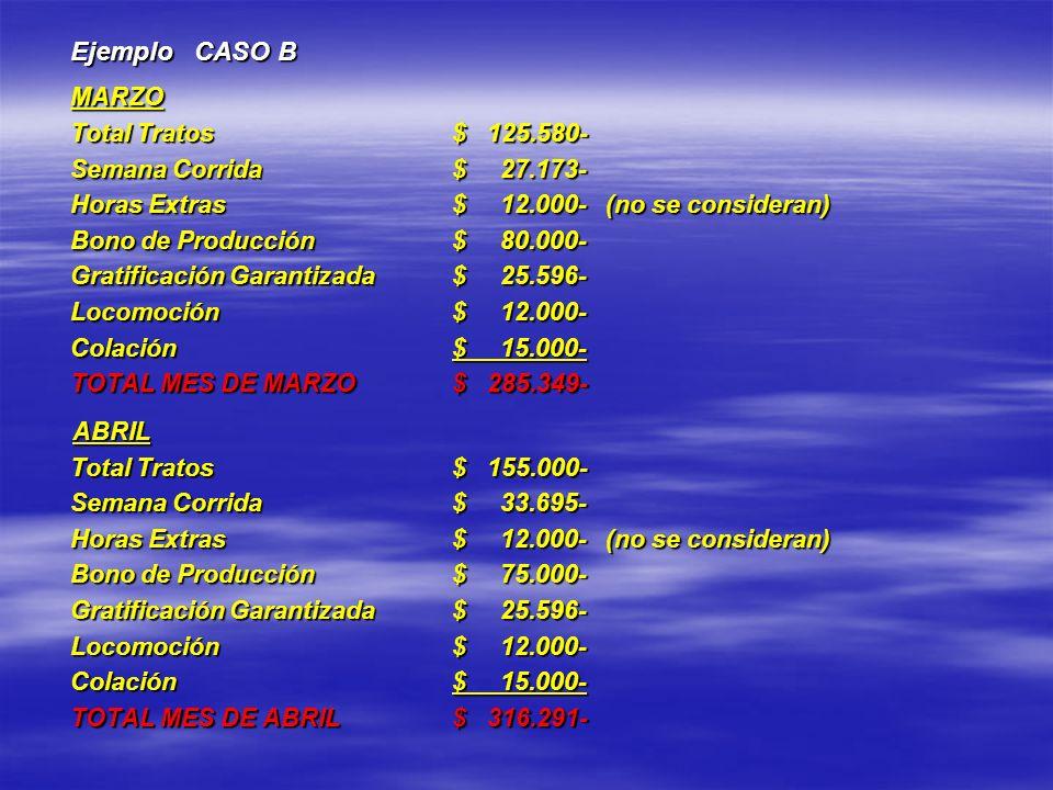 Ejemplo CASO B MARZO Total Tratos$ 125.580- Semana Corrida$ 27.173- Horas Extras$ 12.000- (no se consideran) Bono de Producción$ 80.000- Gratificación