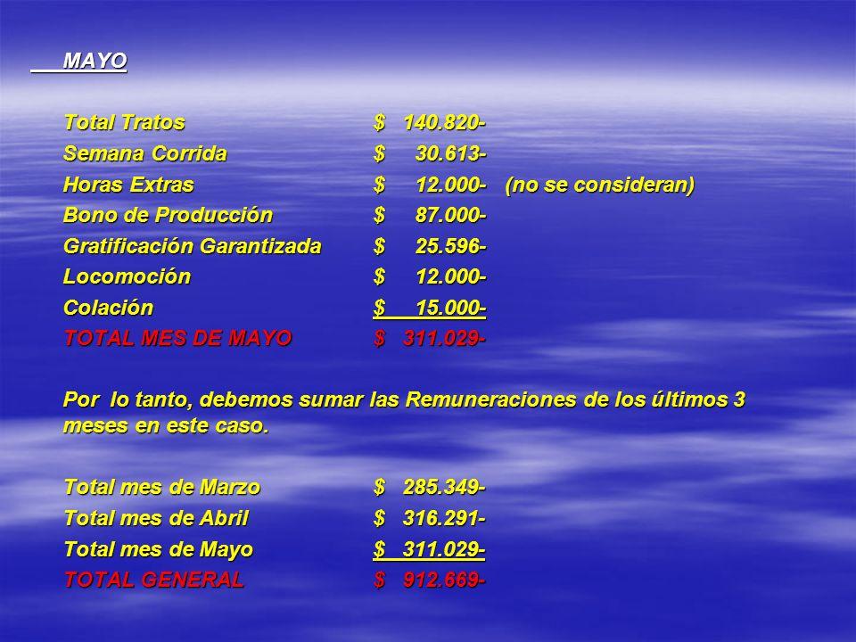 MAYO Total Tratos$ 140.820- Semana Corrida$ 30.613- Horas Extras$ 12.000- (no se consideran) Bono de Producción$ 87.000- Gratificación Garantizada$ 25