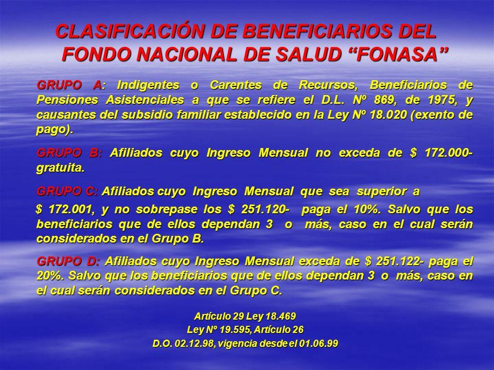 CLASIFICACIÓN DE BENEFICIARIOS DEL FONDO NACIONAL DE SALUD FONASA GRUPO A: Indigentes o Carentes de Recursos, Beneficiarios de Pensiones Asistenciales