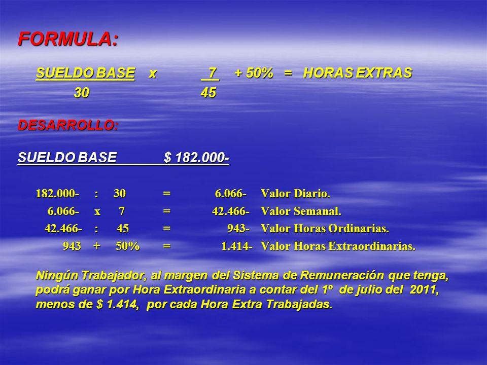 FORMULA: SUELDO BASE x 7 + 50% = HORAS EXTRAS 30 45 30 45DESARROLLO: SUELDO BASE$ 182.000- 182.000- : 30= 6.066-Valor Diario. 6.066- x 7=42.466-Valor