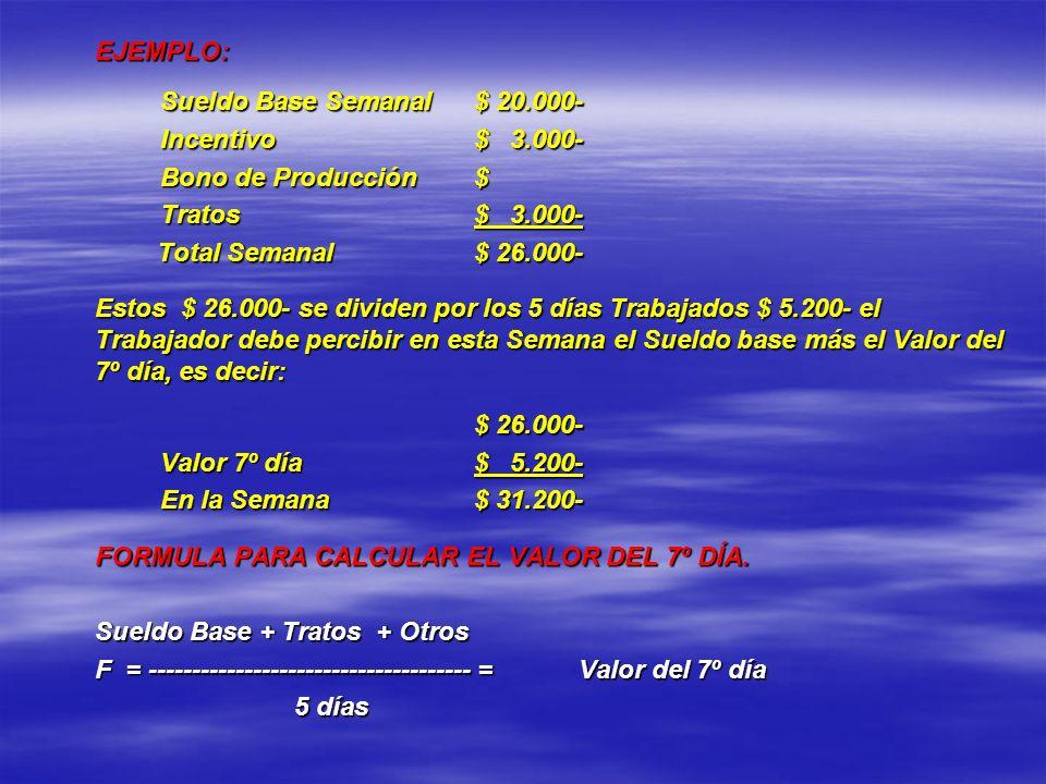 EJEMPLO: Sueldo Base Semanal$ 20.000- Incentivo$ 3.000- Bono de Producción$ Tratos$ 3.000- Total Semanal$ 26.000- Total Semanal$ 26.000- Estos $ 26.00