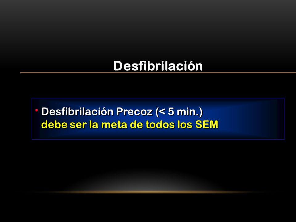Desfibrilación Desfibrilación Precoz (< 5 min.) debe ser la meta de todos los SEM Desfibrilación Precoz (< 5 min.) debe ser la meta de todos los SEM