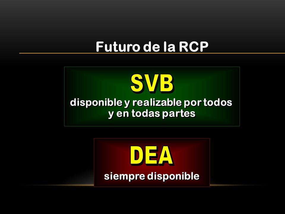 siempre disponible disponible y realizable por todos y en todas partes disponible y realizable por todos y en todas partes Futuro de la RCP
