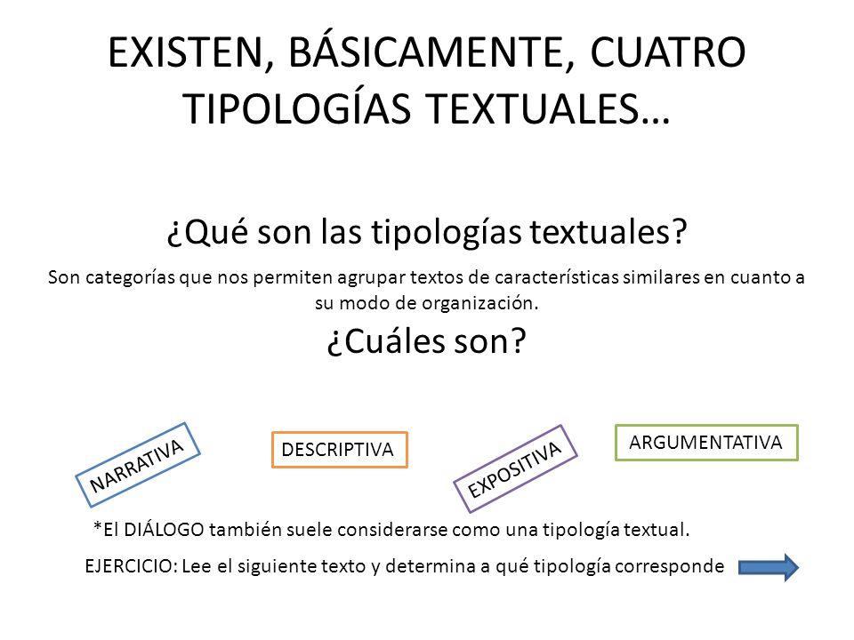 EXISTEN, BÁSICAMENTE, CUATRO TIPOLOGÍAS TEXTUALES… ¿Qué son las tipologías textuales? ¿Cuáles son? NARRATIVA DESCRIPTIVA EXPOSITIVA ARGUMENTATIVA EJER