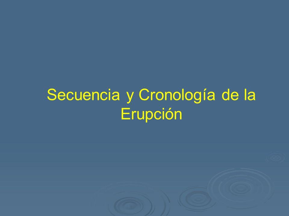 Secuencia y Cronología de la Erupción