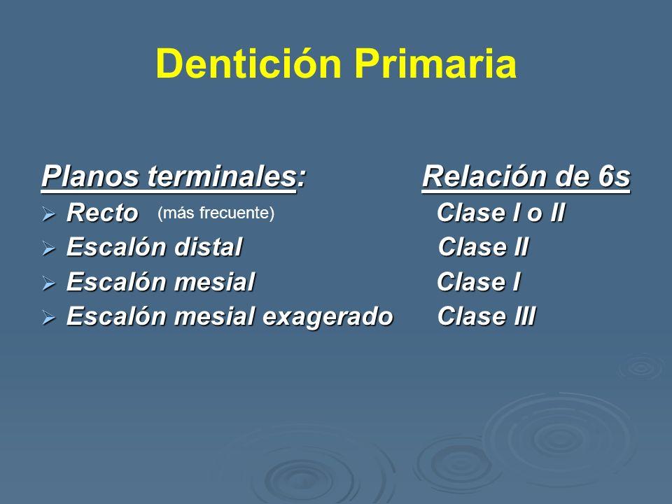 Dentición Primaria Planos terminales: Relación de 6s Recto Clase I o II Recto Clase I o II Escalón distal Clase II Escalón distal Clase II Escalón mes