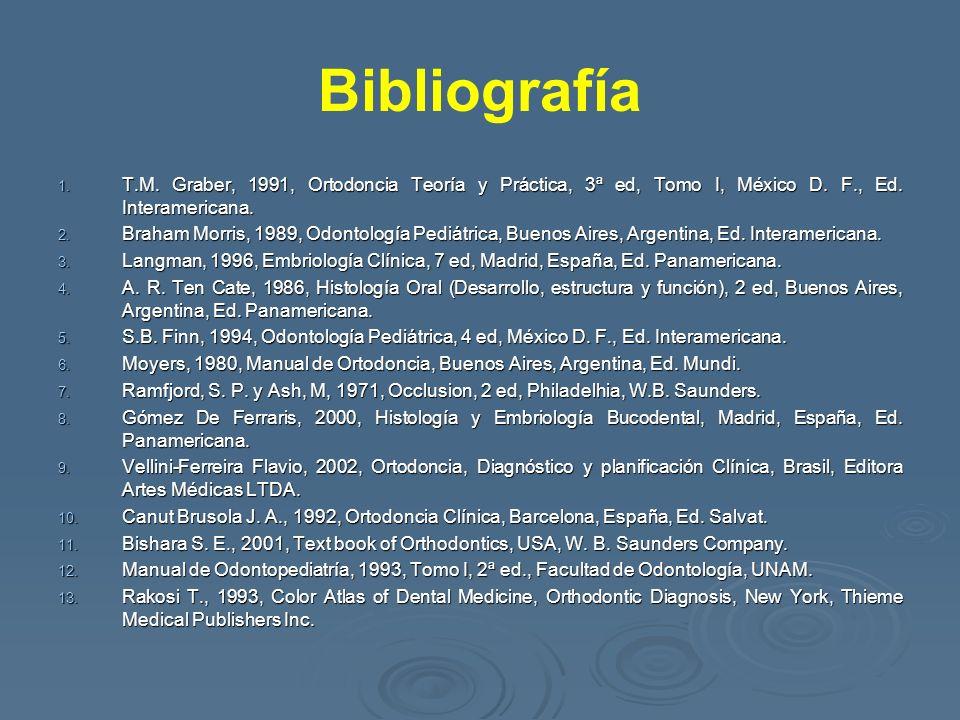 Bibliografía 1. T.M. Graber, 1991, Ortodoncia Teoría y Práctica, 3ª ed, Tomo I, México D. F., Ed. Interamericana. 2. Braham Morris, 1989, Odontología