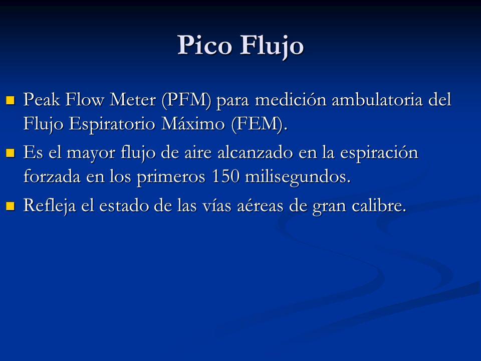 Pico Flujo Peak Flow Meter (PFM) para medición ambulatoria del Flujo Espiratorio Máximo (FEM). Peak Flow Meter (PFM) para medición ambulatoria del Flu