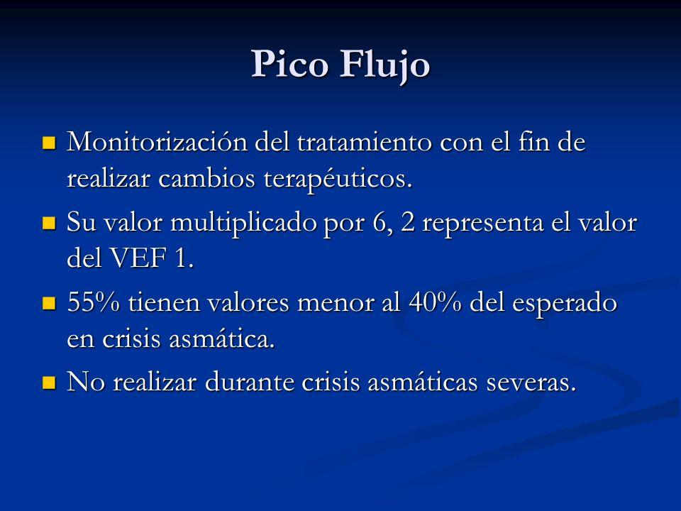 Pico Flujo Monitorización del tratamiento con el fin de realizar cambios terapéuticos. Monitorización del tratamiento con el fin de realizar cambios t