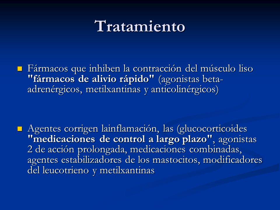 Tratamiento Fármacos que inhiben la contracción del músculo liso