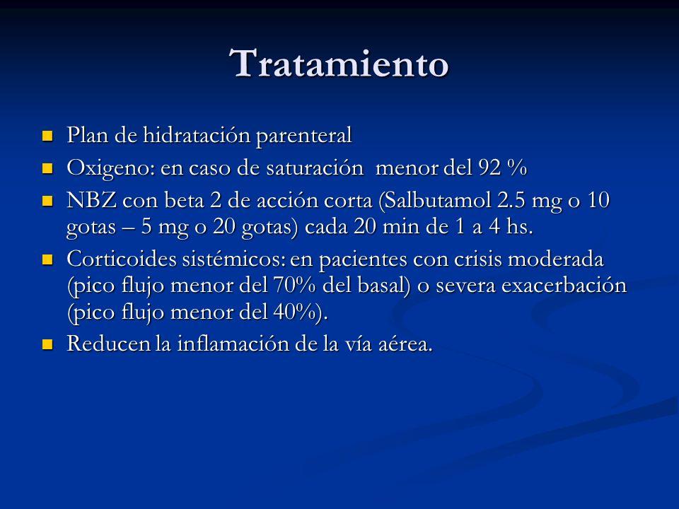 Tratamiento Plan de hidratación parenteral Plan de hidratación parenteral Oxigeno: en caso de saturación menor del 92 % Oxigeno: en caso de saturación