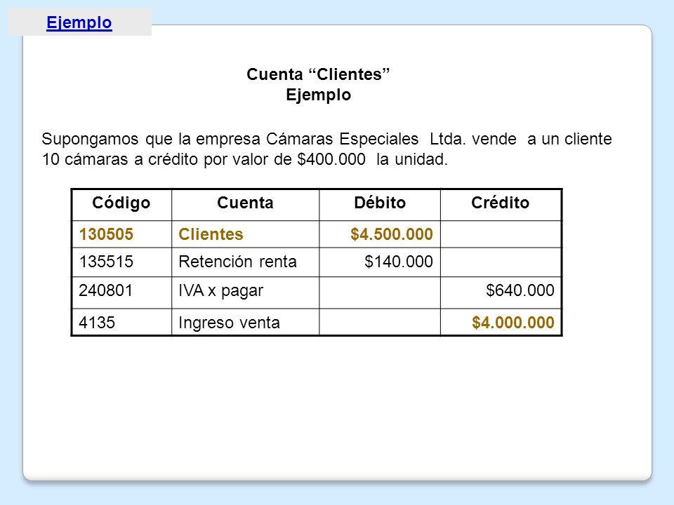 1.2 Cuenta ingresos por cobrar Se debitaSe acredita Por el valor de los intereses y comisiones causados a favor de la empresa.